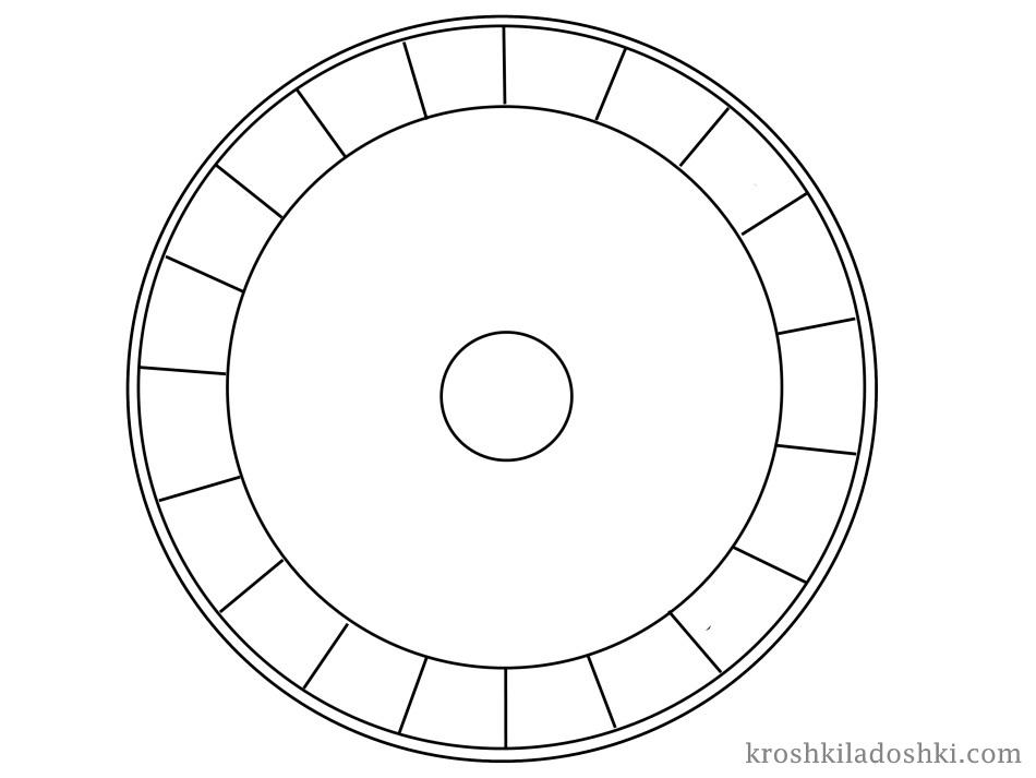 тарелка шаблон